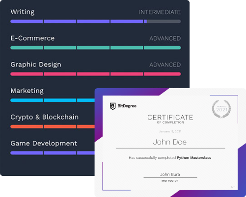 Gamified learning experience and certificate