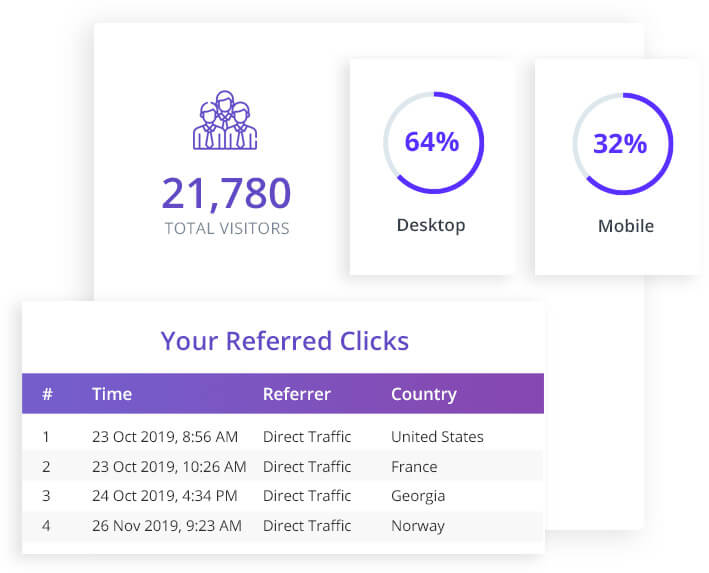 Analyse your referrals effortlessly