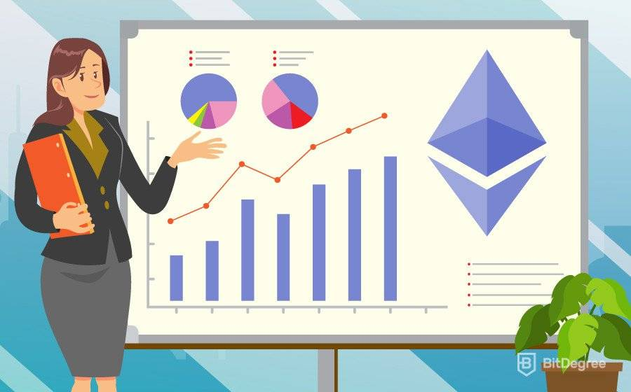 Ethereum Price Prediction: 2020