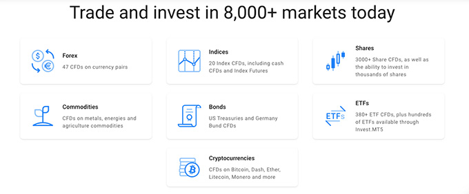 Admiral Markets review: different types of assets.