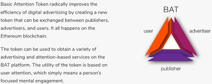 Basic Attention token: BAT features.