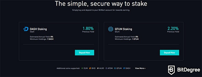 BitMart exchange review: staking crypto.