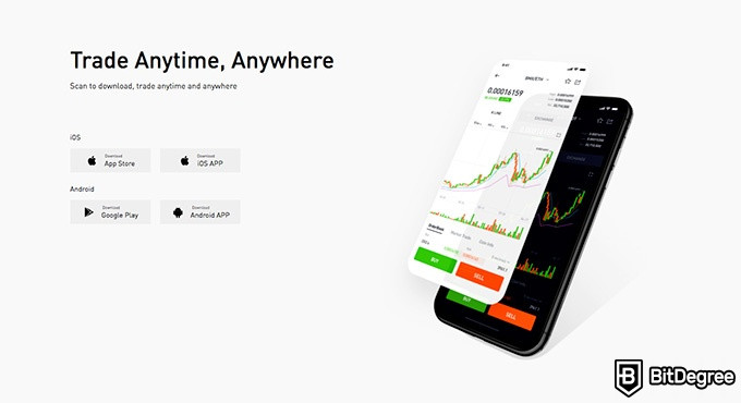 BitMart exchange review: trade anytime, anywhere.