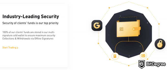 Bybit review: security.