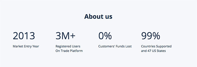 Cex wallet review: about Cex.io