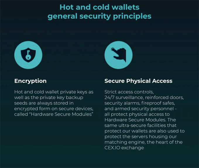 Cex wallet review: cold wallet explanation.