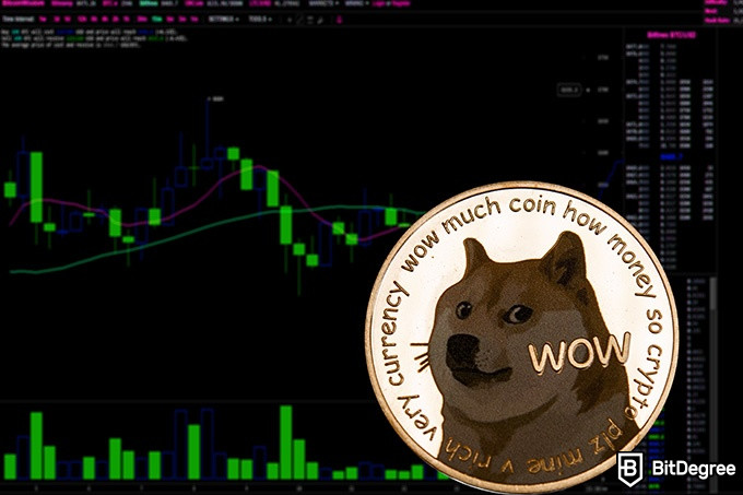 Best Dogecoin wallet: a Dogecoin in front of a candlestick graph.