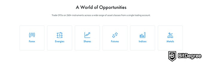 FxPro review: a world of opportunities.