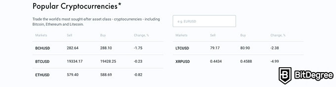 FxPro review: popular cryptocurrencies.