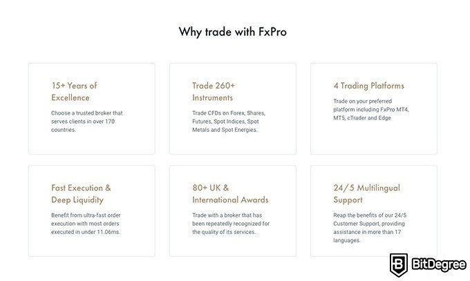 FxPro review: why trade with FxPro.