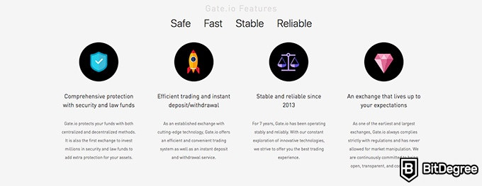 Gate.io exchange review: features of the exchange.