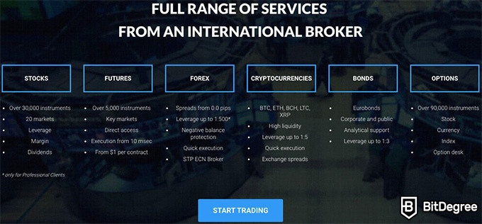 Just2Trade review: full range of broker services.