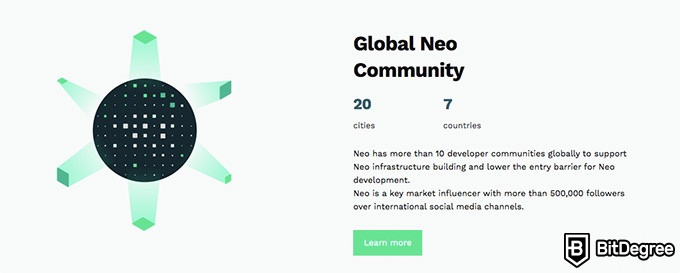 NEO coin: global NEO community.