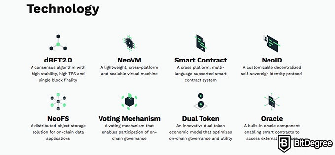 NEO coin: features of the NEO platform.