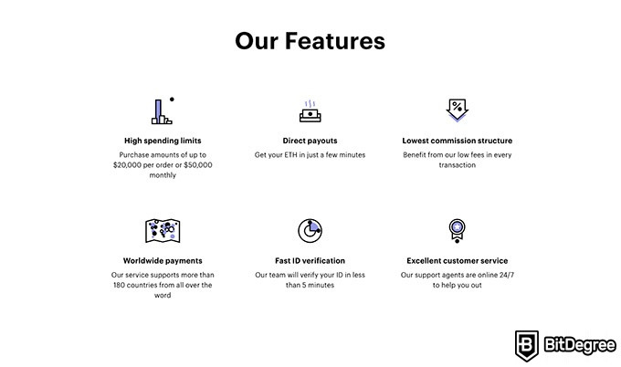 Paybis review: the features of the exchange.