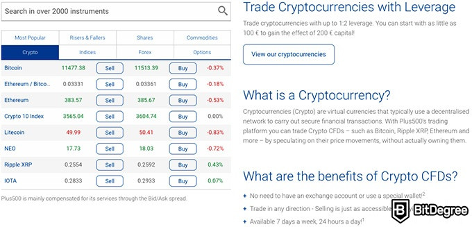 Plus500 review: available crypto assets.