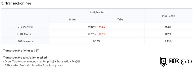 Upbit review: trading fees.