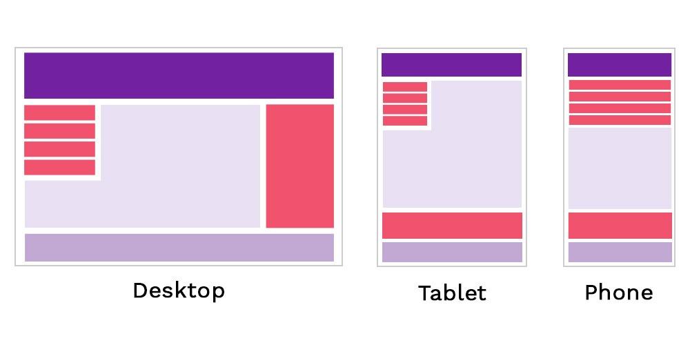 CSS Mobile