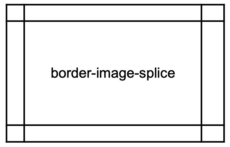 Border Image Css