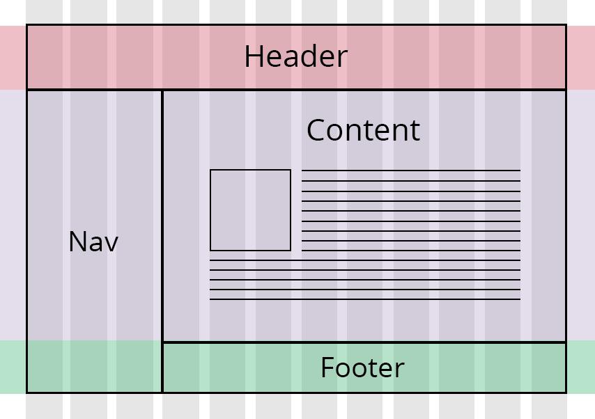 CSS Grid Responsive