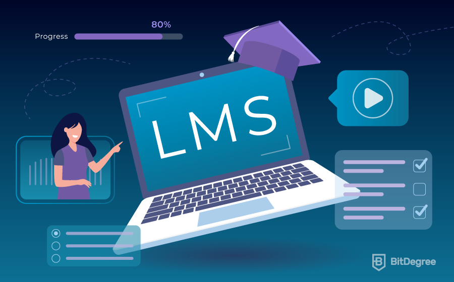 Top 5 Benefits of LMS for Your Business cover image