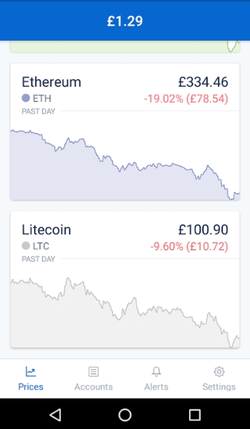 Litecoin price chart on Coinbase mobile application
