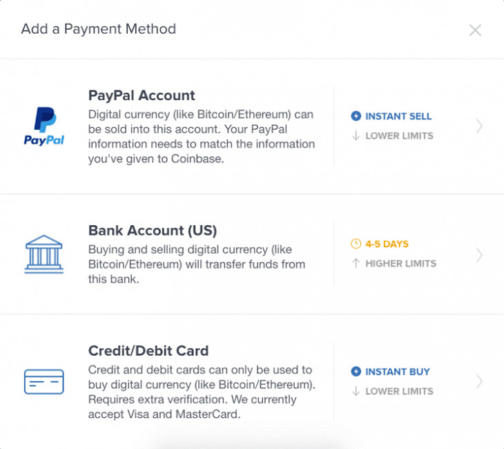 Payment methods on Coinbase