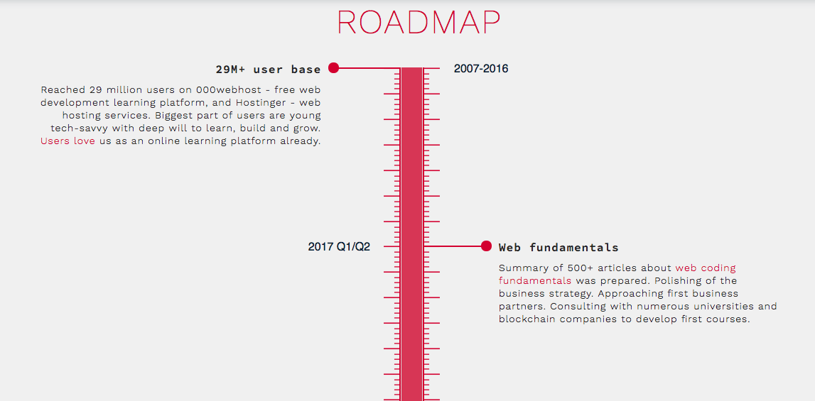 What is an ICO Bitdegree Roadmap