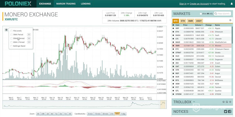 Poloniex Review of Monero exchange