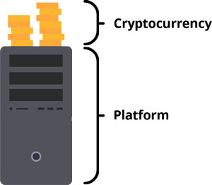 Ripple Coin Ripple Platform XRP Cryptocurrency