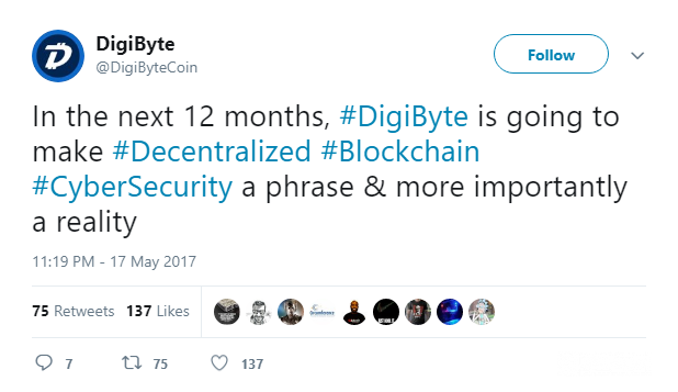 Digibyte Price Prediction Twitter post