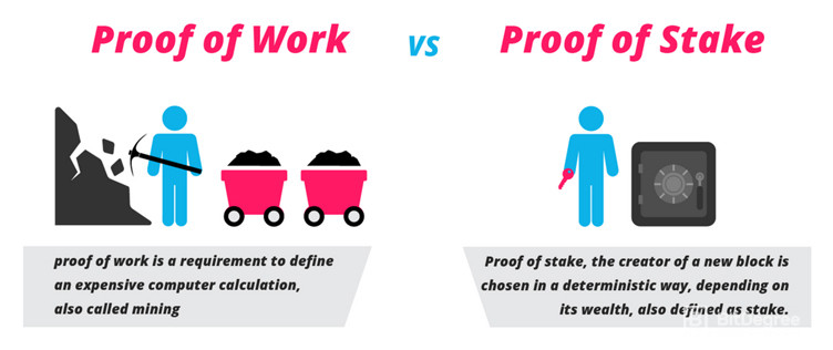 Ripple vs Ethereum | Proof of Work vs Proof of Stake