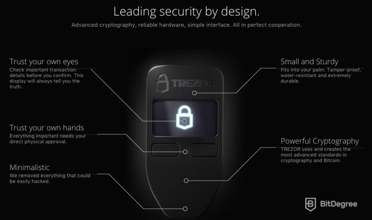 Trezor Wallet Leading Security by Design