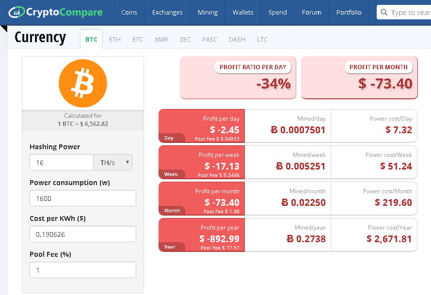 How to Mine Bitcoin Calculate Expected Profits CryptoCompare