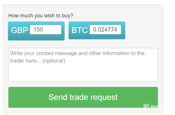 Buy Litecoin with Paypal - Localbitcoins trade request