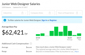 web-designer-salary