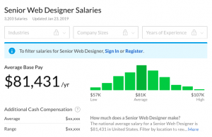 Senior web designer salary