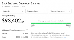 Back end web developer salaries