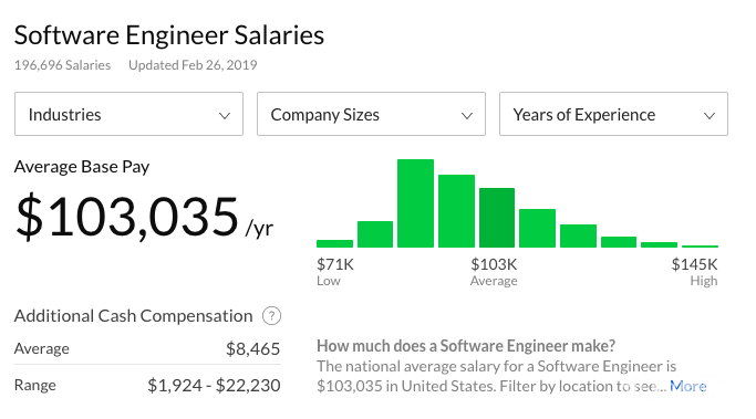how to become a software engineer and what are the salaries?