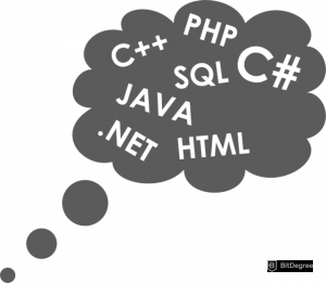 A cloud of programming languages for SQL developer jobs.
