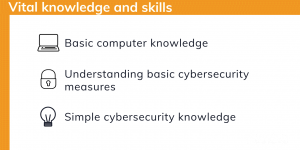 Vital skills and knowledge for cyber security jobs