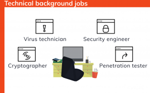 Technical backgound cyber security jobs
