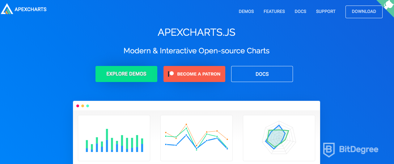 JavaScript libraries: Apex Charts